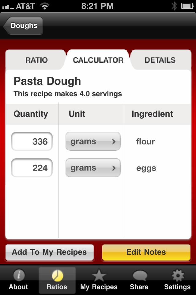 ratio pasta